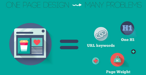 why parallax scrolling is bad for your website 1