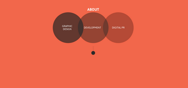 why parallax scrolling is bad for your website 5