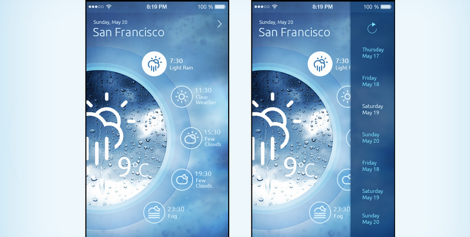 Data visualization inspirations for mobile and app 1
