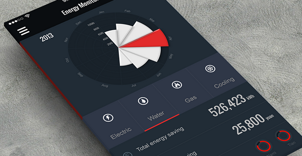 Data visualization inspirations for mobile and app 2