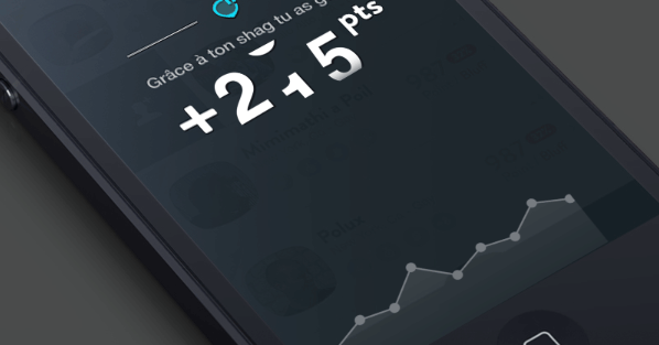 Data visualization inspirations for mobile and app 5.1