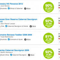 trustworthy ecommerce web design 1