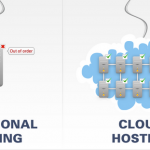 Pros and cons of cloud hosting vs shared hosting