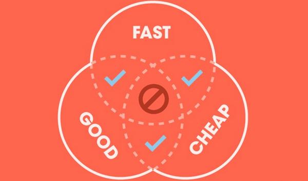 cheap logo design service - Fivver vs logo123 1