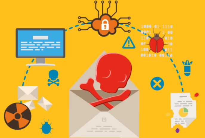 shield your ecommerce site from fraud