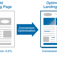 Landing page tips for marketing
