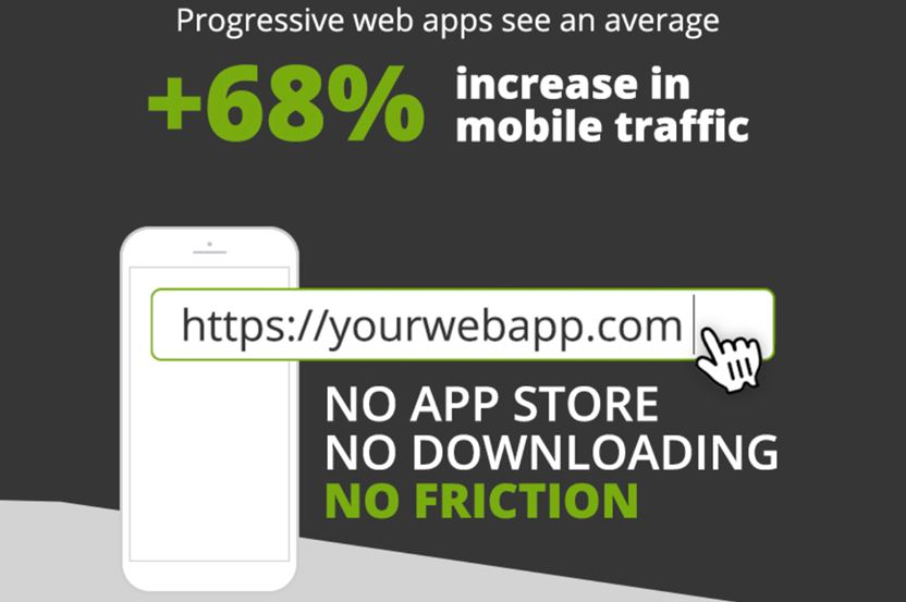 progressive web app 3